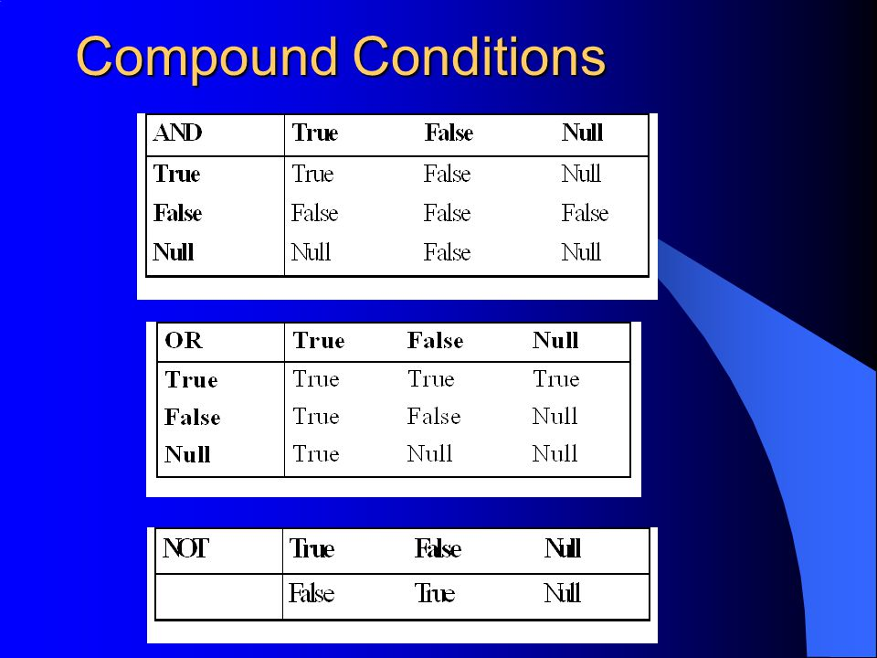Compound Conditions