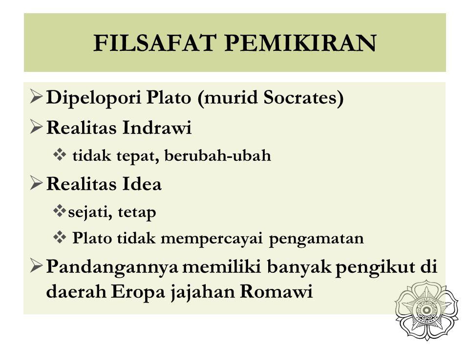 FILSAFAT PEMIKIRAN Dipelopori Plato (murid Socrates) Realitas Indrawi