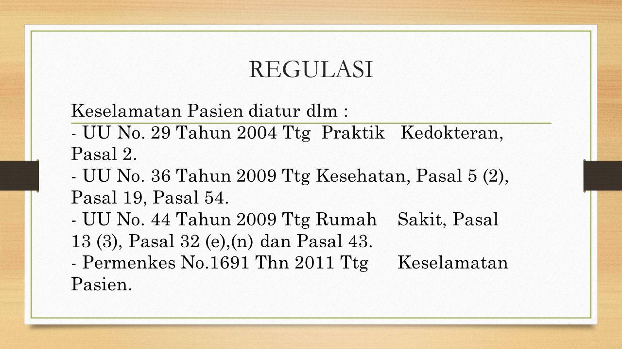 REGULASI Keselamatan Pasien diatur dlm :