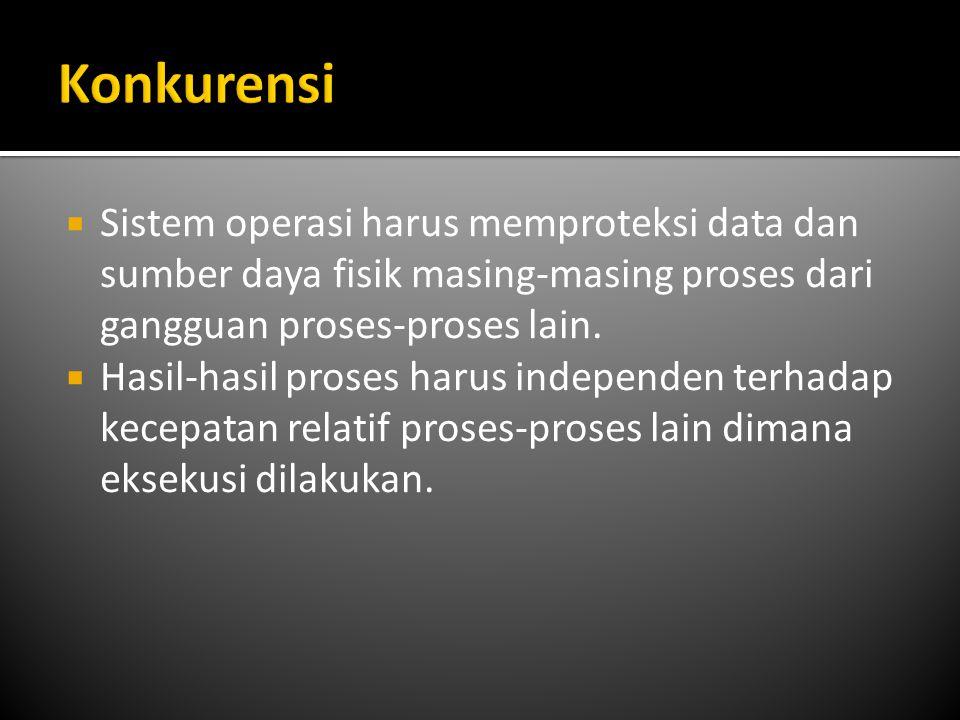 Konkurensi Sistem operasi harus memproteksi data dan sumber daya fisik masing-masing proses dari gangguan proses-proses lain.