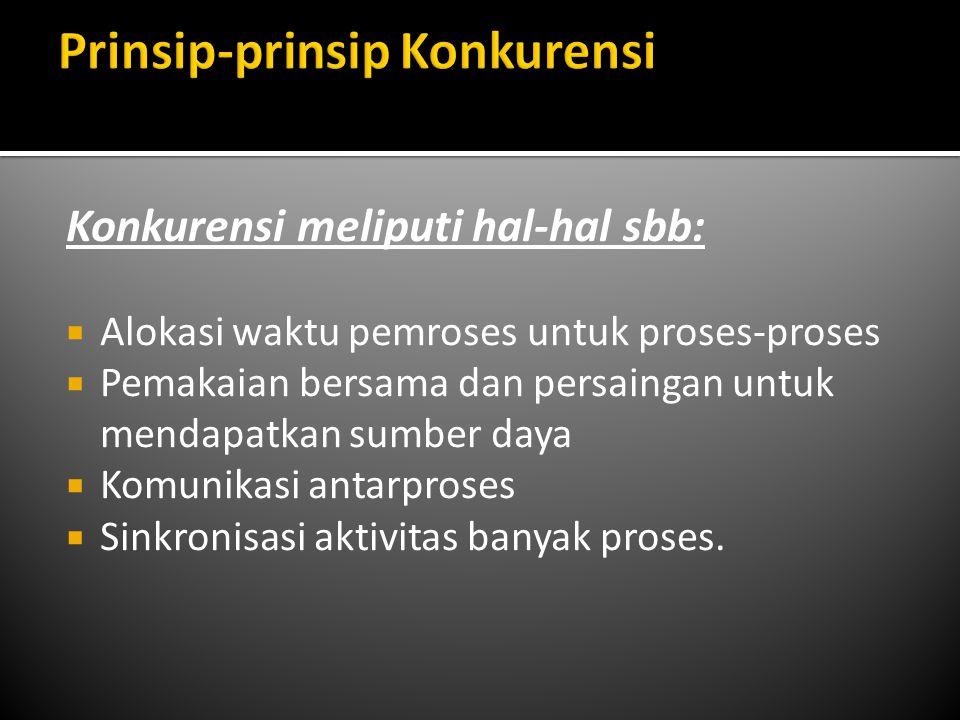 Prinsip-prinsip Konkurensi