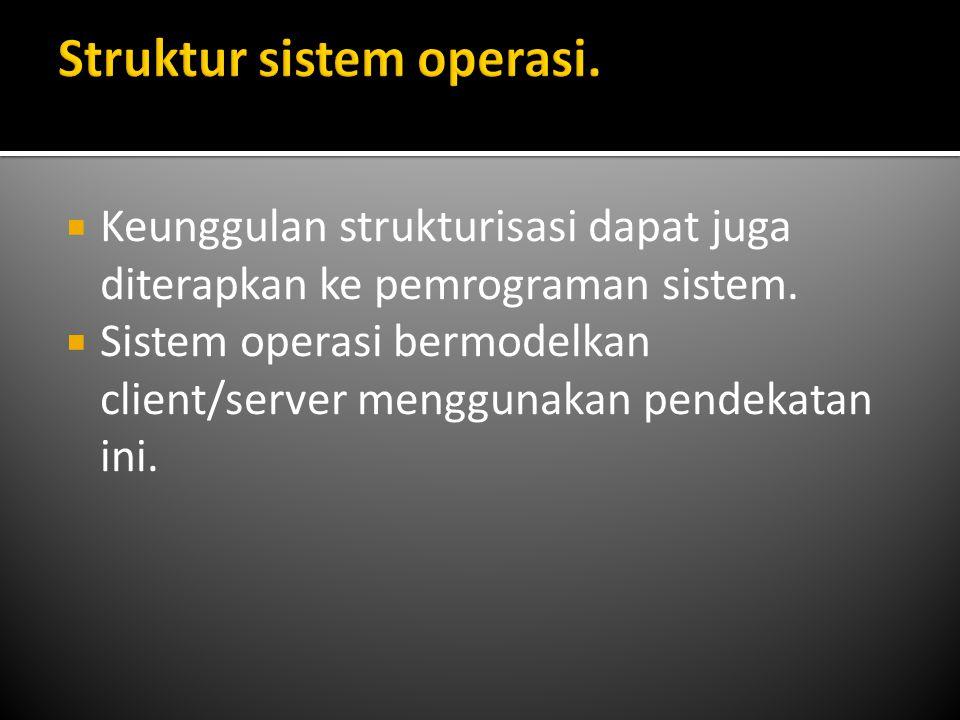 Struktur sistem operasi.
