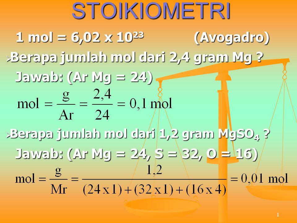STOIKIOMETRI 1 mol = 6,02 x 1023 (Avogadro)