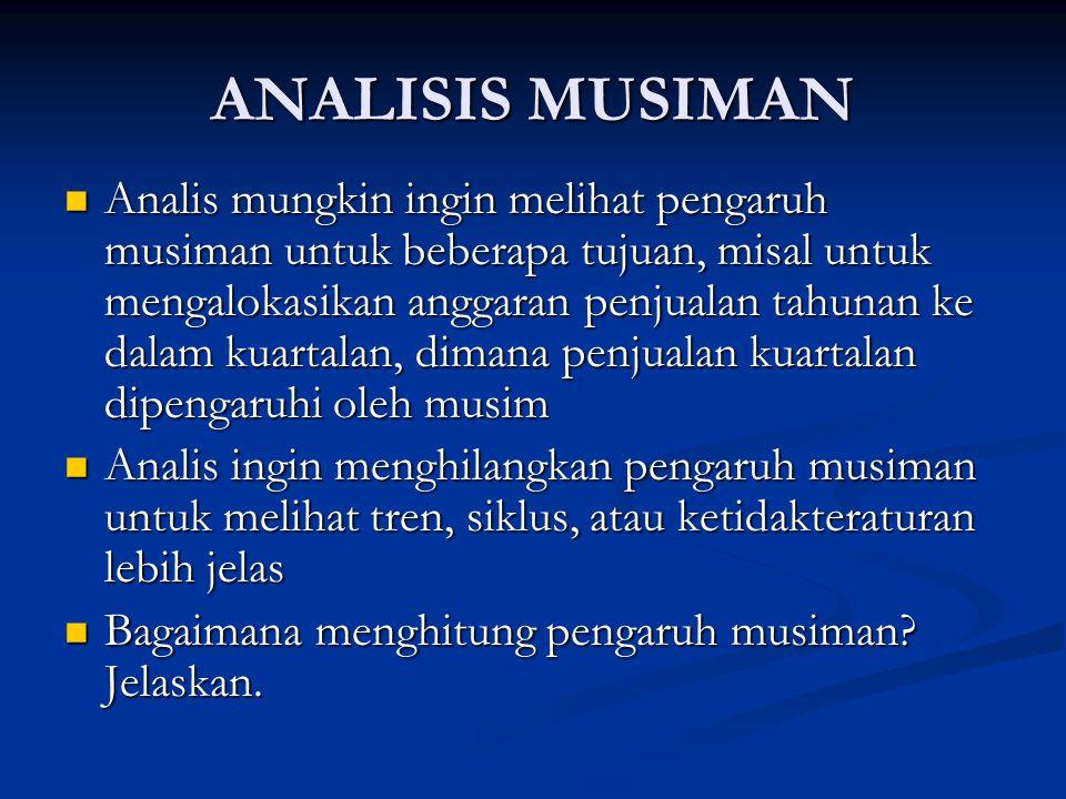 ANALISIS MUSIMAN