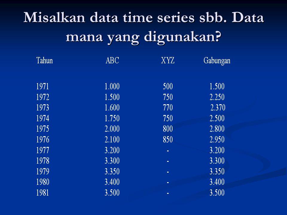 Misalkan data time series sbb. Data mana yang digunakan