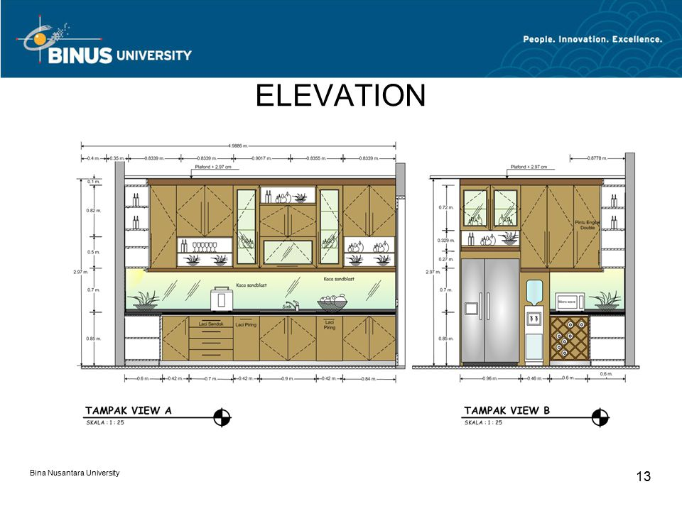ELEVATION Bina Nusantara University