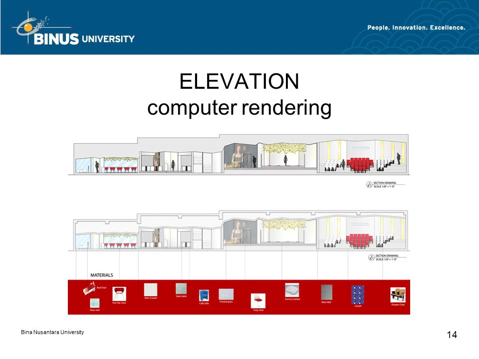 ELEVATION computer rendering
