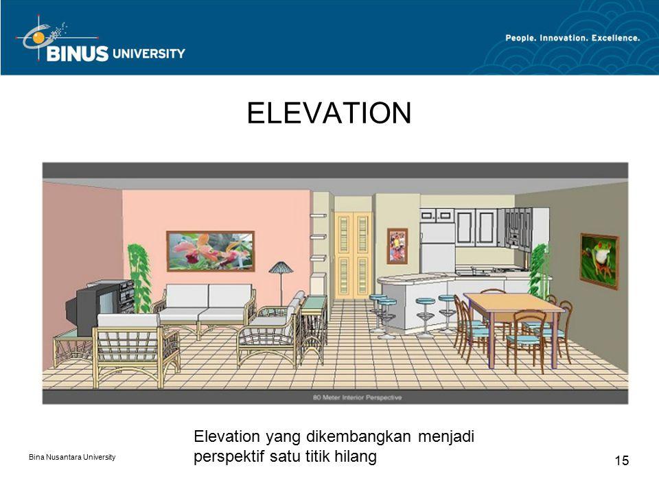 ELEVATION Elevation yang dikembangkan menjadi perspektif satu titik hilang.