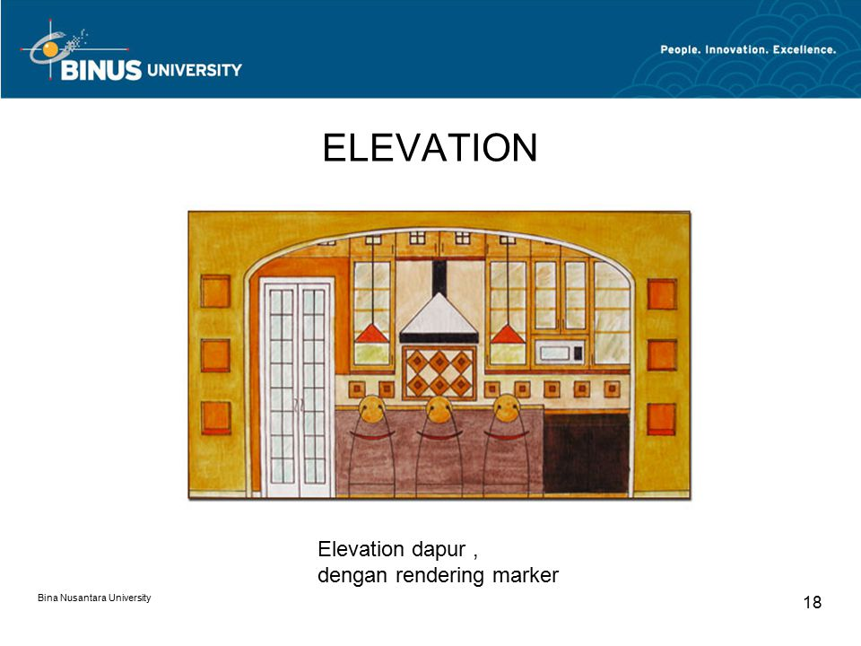 ELEVATION Elevation dapur , dengan rendering marker