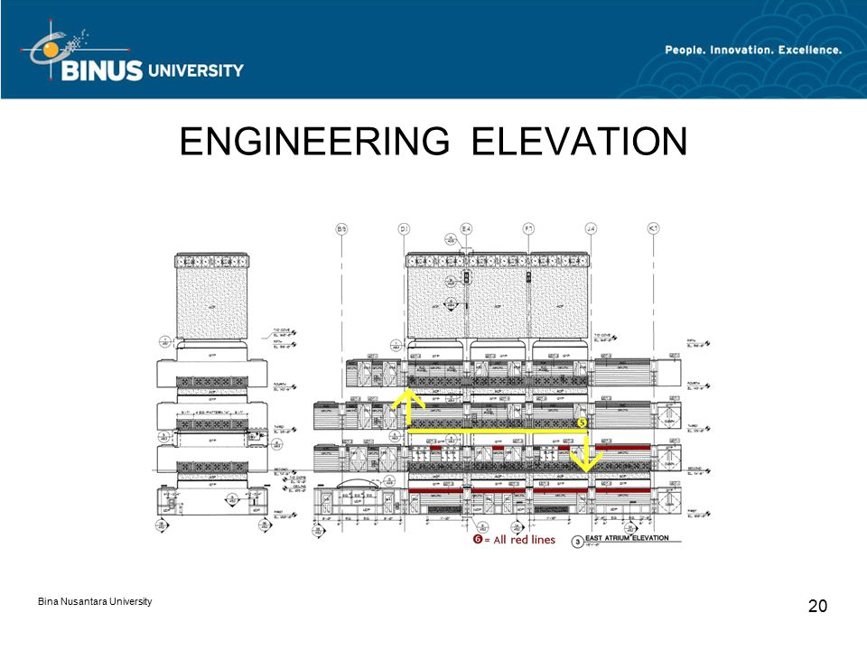 ENGINEERING ELEVATION