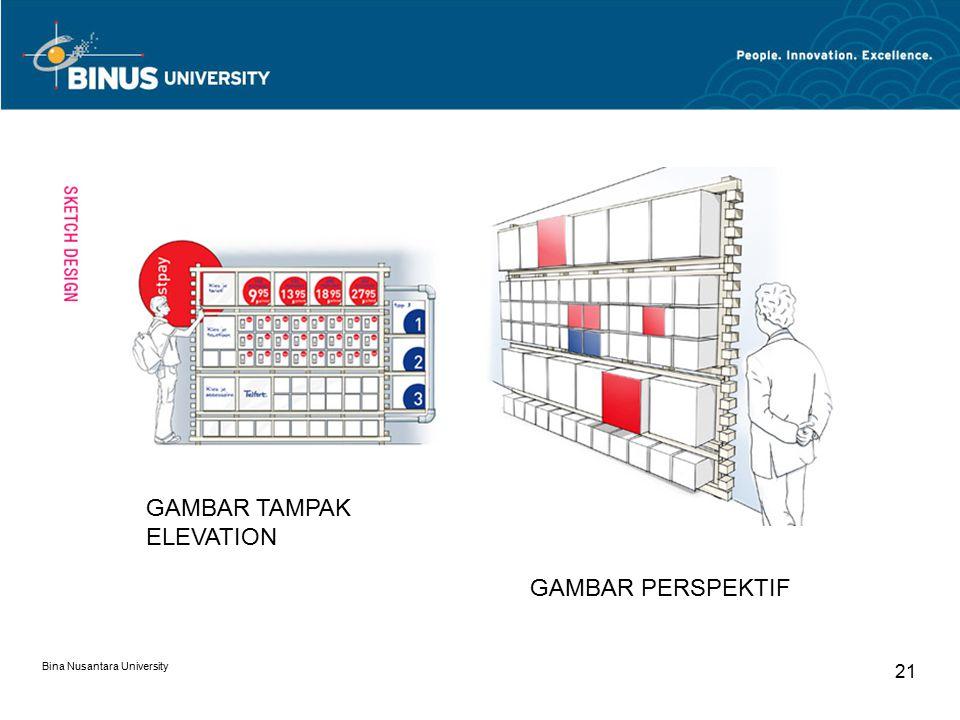 GAMBAR TAMPAK ELEVATION GAMBAR PERSPEKTIF Bina Nusantara University
