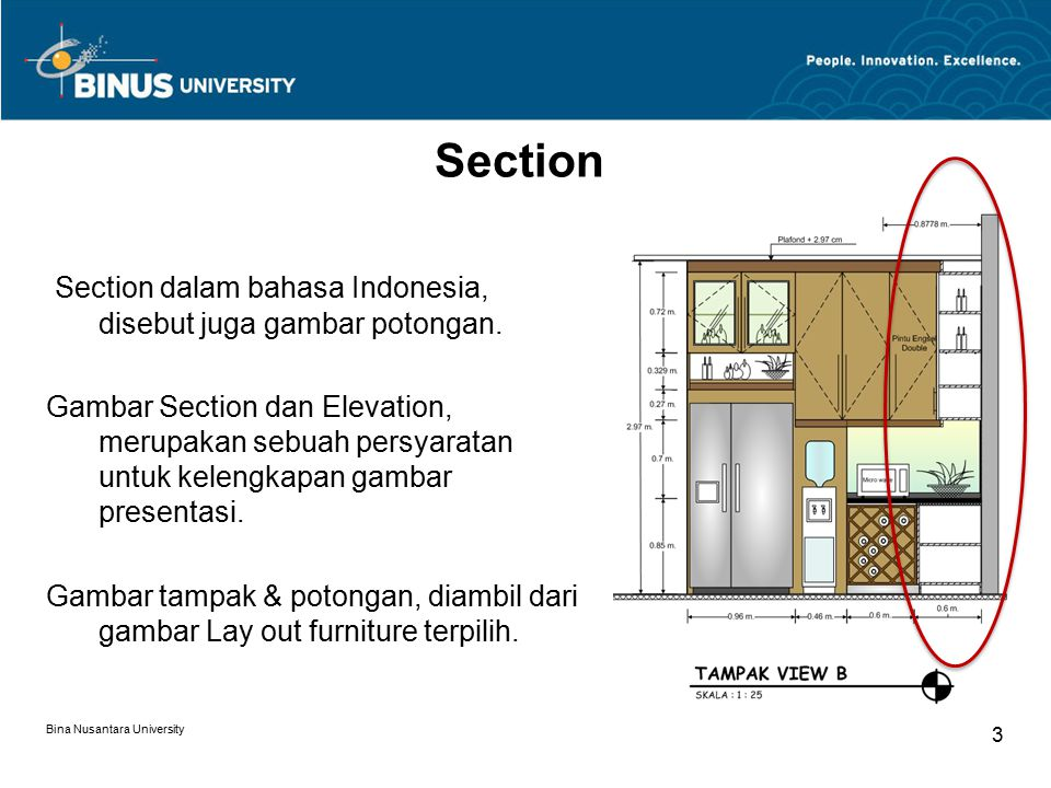 Section Section dalam bahasa Indonesia, disebut juga gambar potongan.