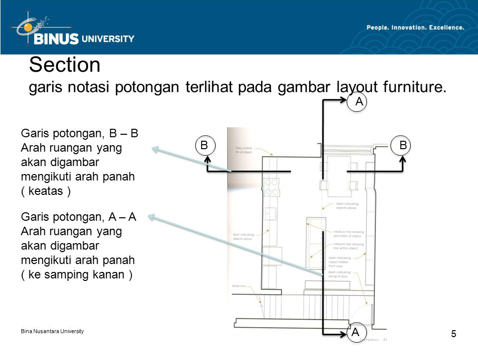 Section garis notasi potongan terlihat pada gambar layout furniture.
