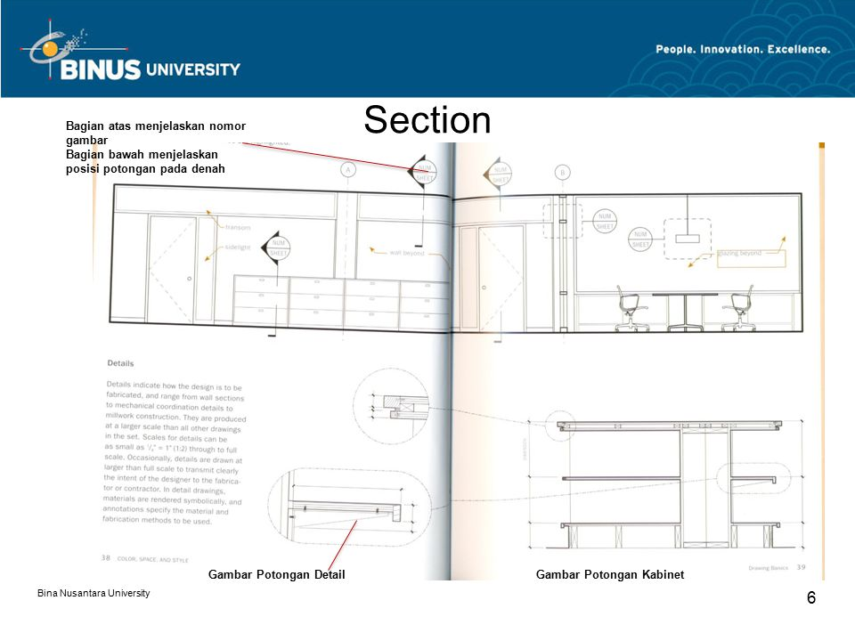 Section Bagian atas menjelaskan nomor gambar