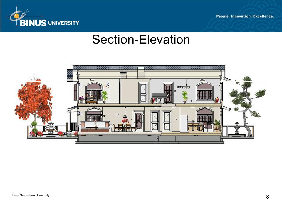 Section-Elevation Bina Nusantara University