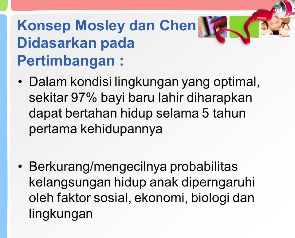Konsep Mosley dan Chen Didasarkan pada Pertimbangan :