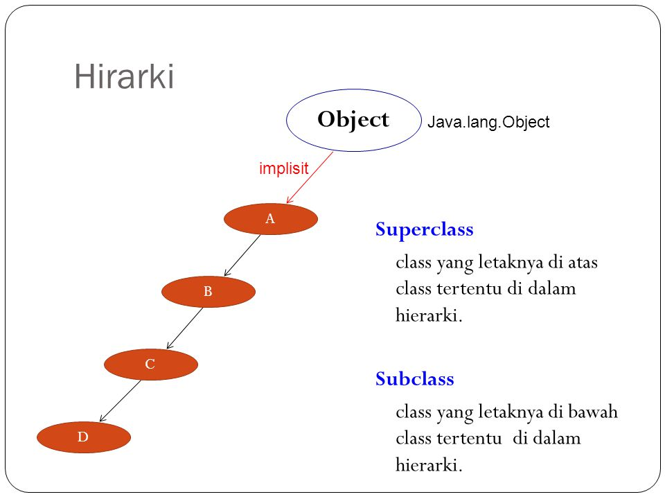 Hirarki Object Superclass
