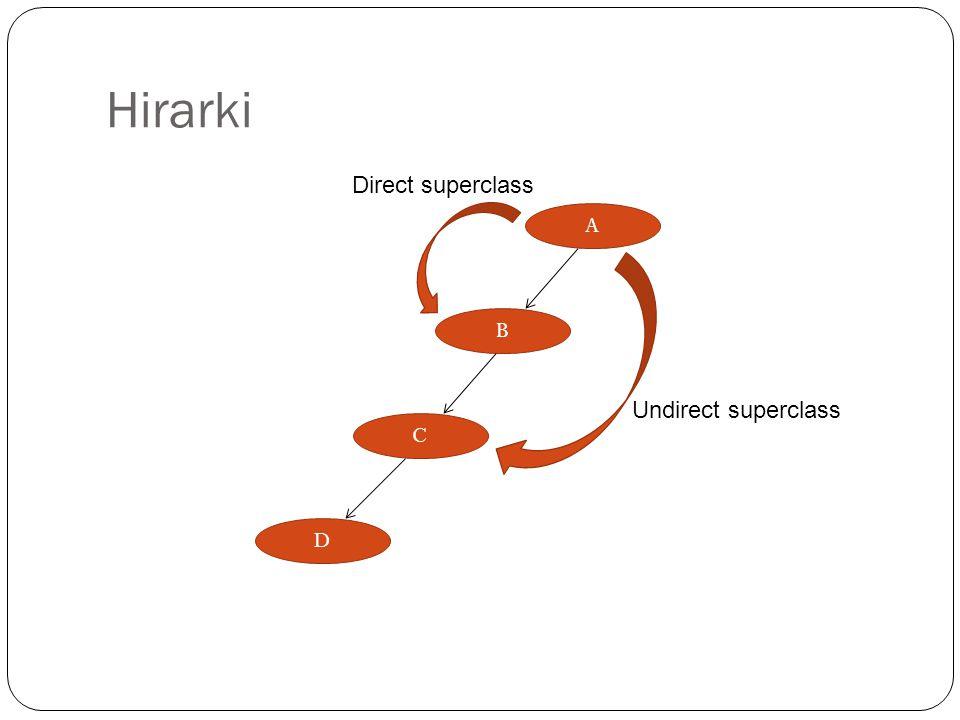 Hirarki Direct superclass A B C D Undirect superclass