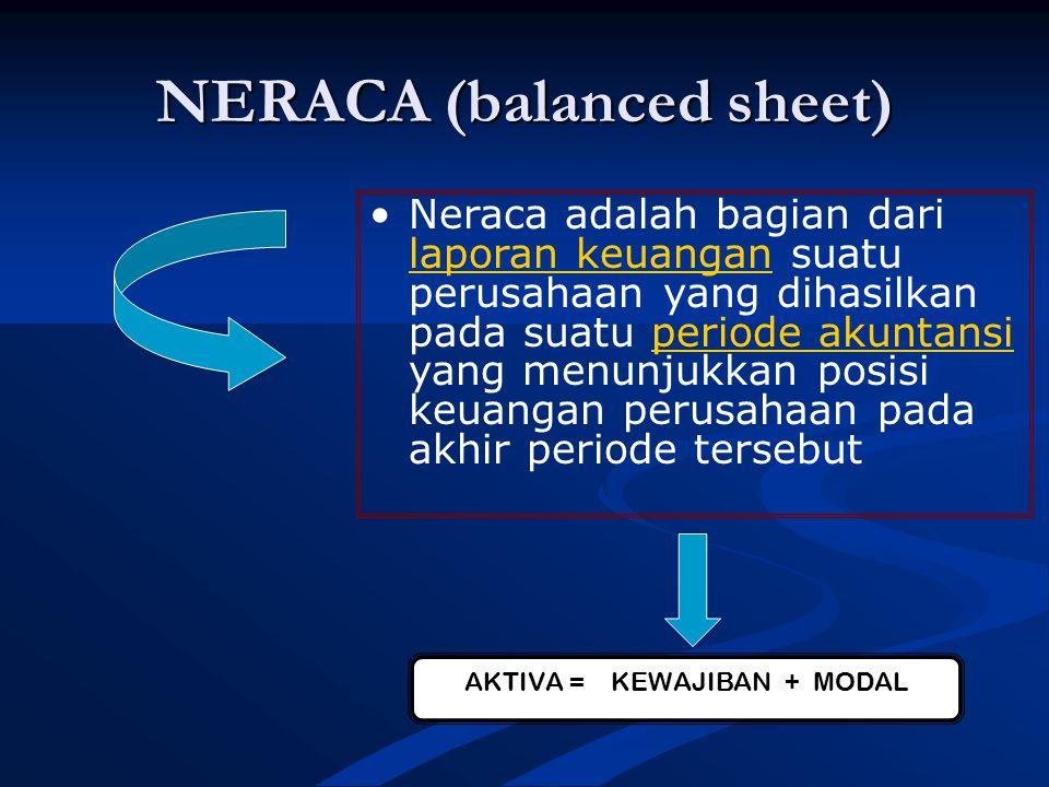 NERACA (balanced sheet)