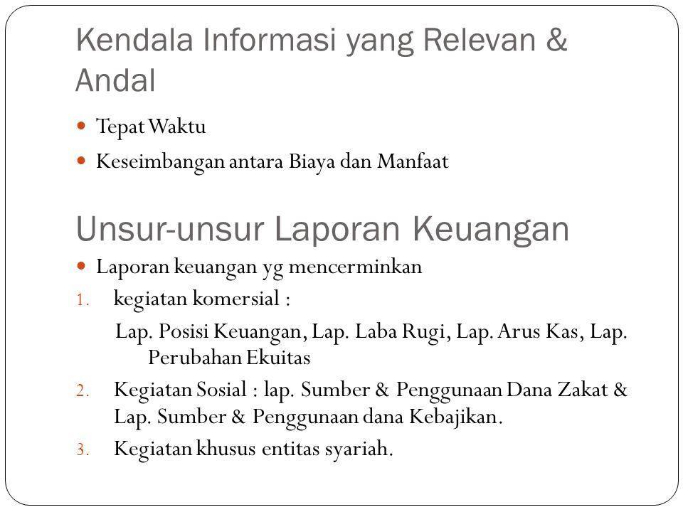 Kendala Informasi yang Relevan & Andal
