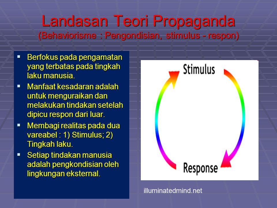 Landasan Teori Propaganda (Behaviorisme : Pengondisian, stimulus - respon)