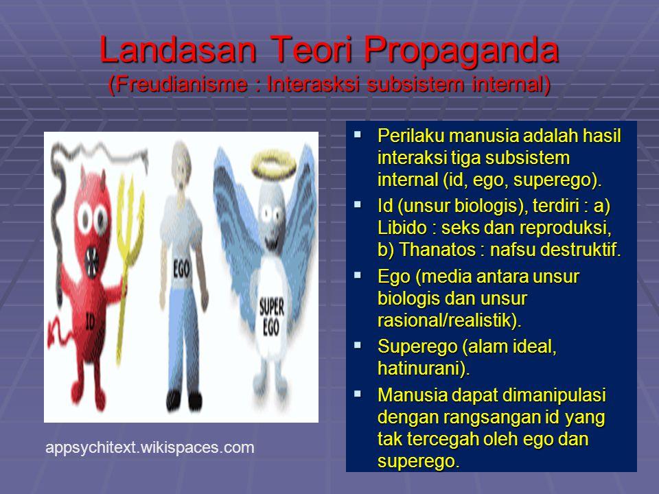 Landasan Teori Propaganda (Freudianisme : Interasksi subsistem internal)