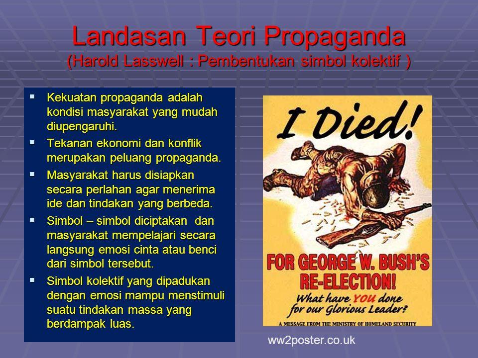 Landasan Teori Propaganda (Harold Lasswell : Pembentukan simbol kolektif )