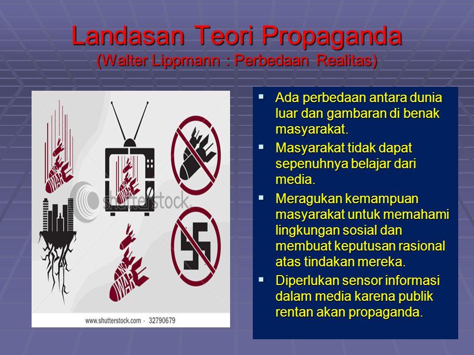 Landasan Teori Propaganda (Walter Lippmann : Perbedaan Realitas)