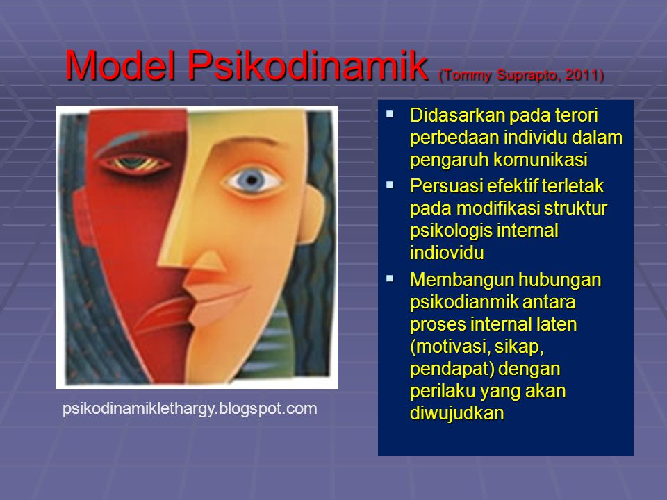Model Psikodinamik (Tommy Suprapto, 2011)