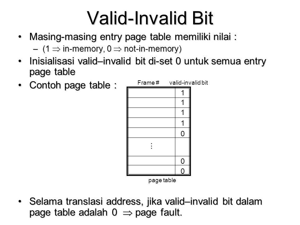 Valid-Invalid Bit Masing-masing entry page table memiliki nilai :