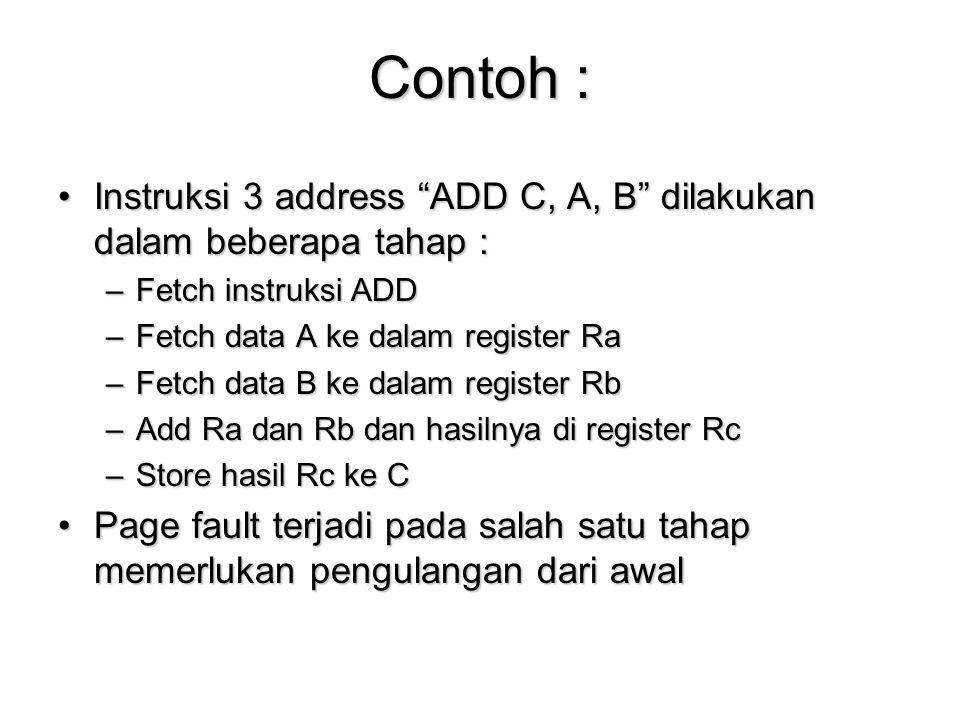 Contoh : Instruksi 3 address ADD C, A, B dilakukan dalam beberapa tahap : Fetch instruksi ADD. Fetch data A ke dalam register Ra.