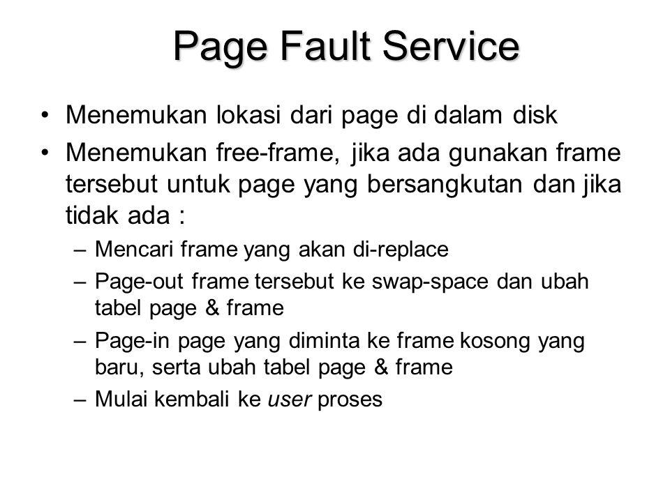 Page Fault Service Menemukan lokasi dari page di dalam disk