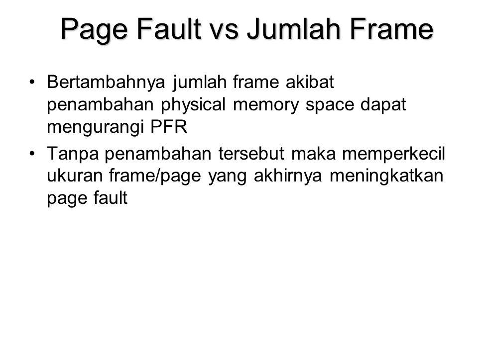 Page Fault vs Jumlah Frame