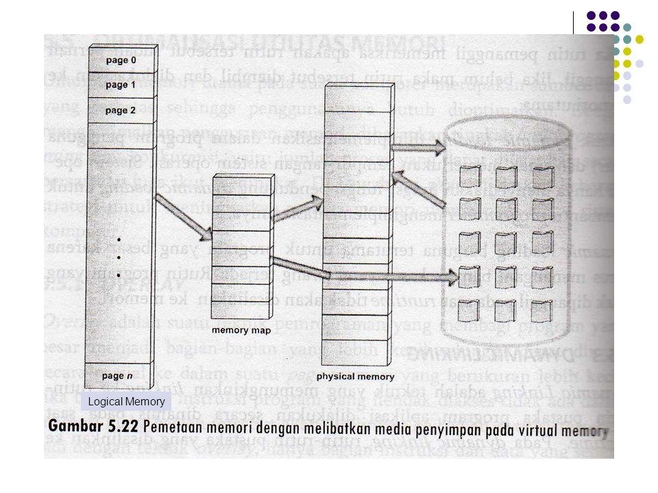 Logical Memory