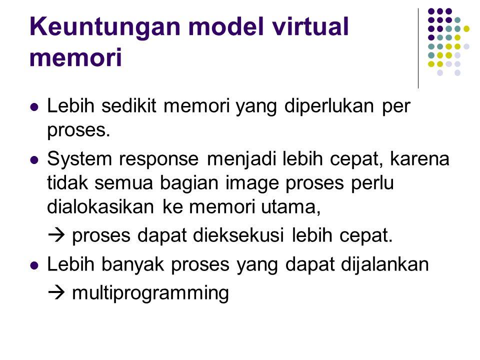 Keuntungan model virtual memori