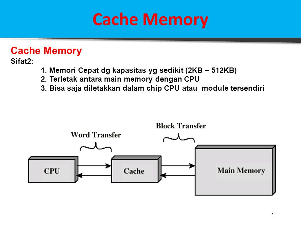 Cache Memory Cache Memory Sifat2: