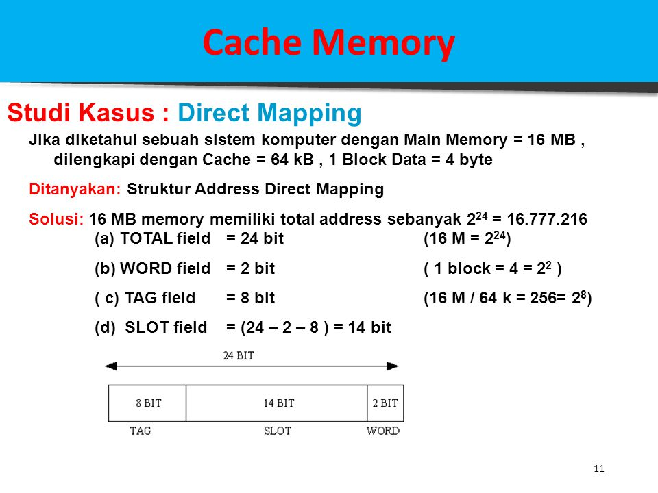 Cache Memory Studi Kasus : Direct Mapping
