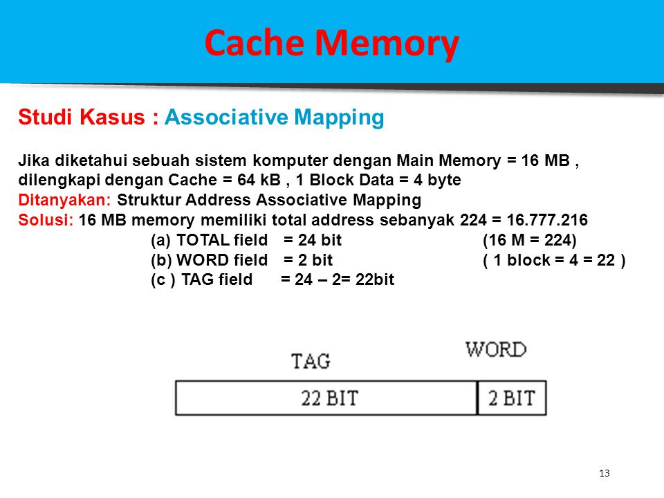 Cache Memory Studi Kasus : Associative Mapping