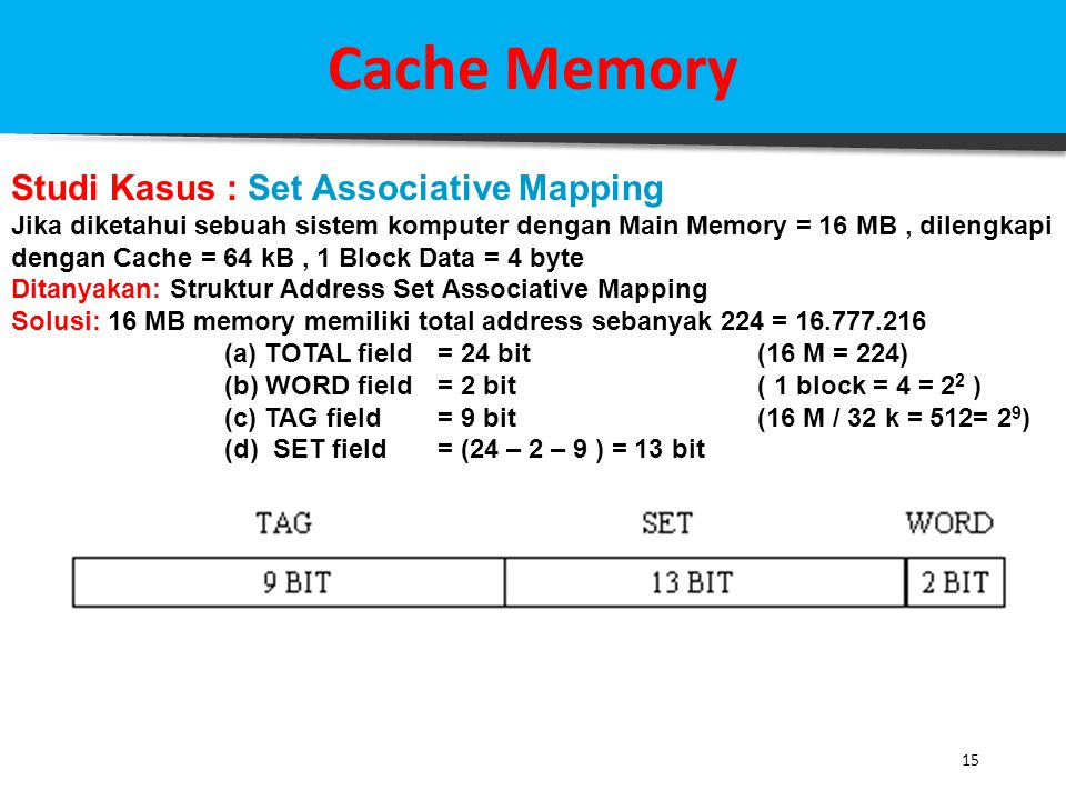 Cache Memory Studi Kasus : Set Associative Mapping