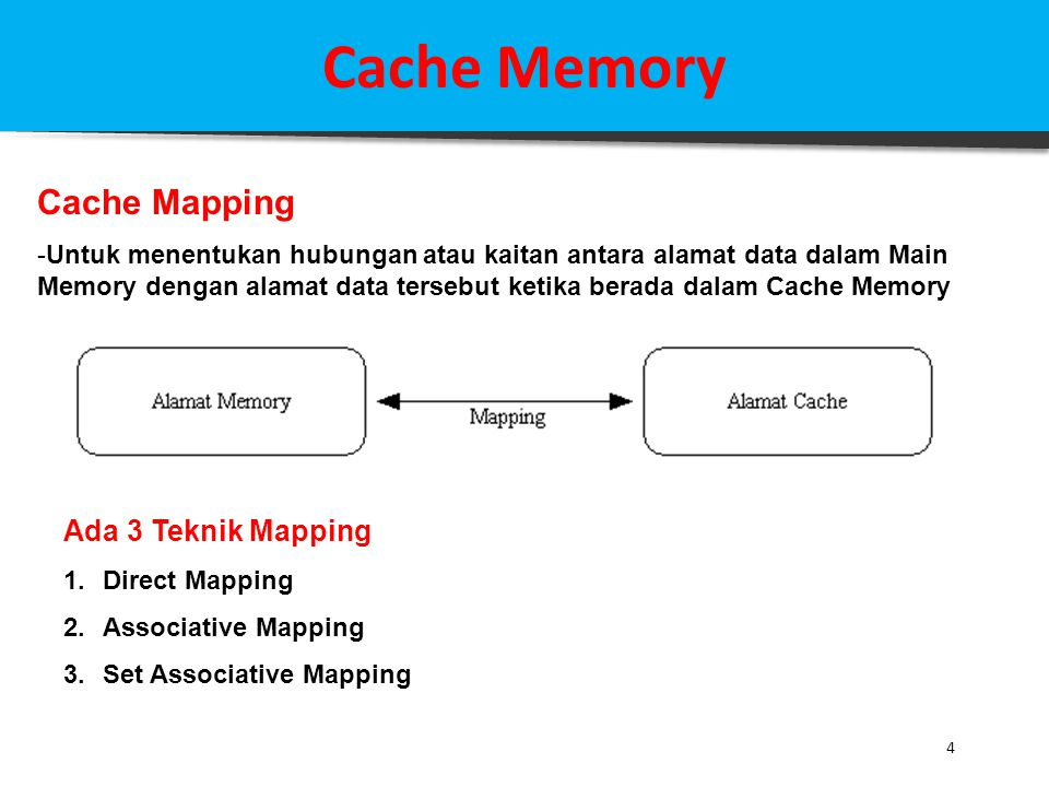 Cache Memory Cache Mapping Ada 3 Teknik Mapping