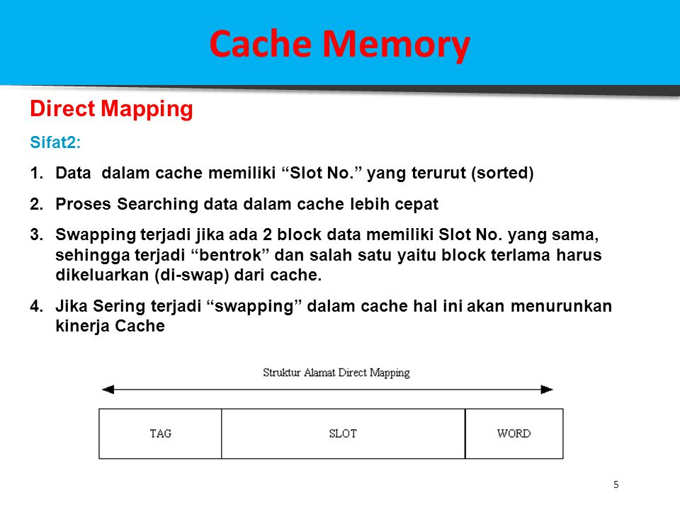 Cache Memory Direct Mapping Sifat2: