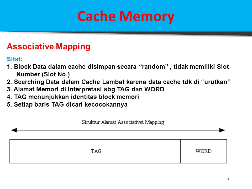 Cache Memory Associative Mapping Sifat: