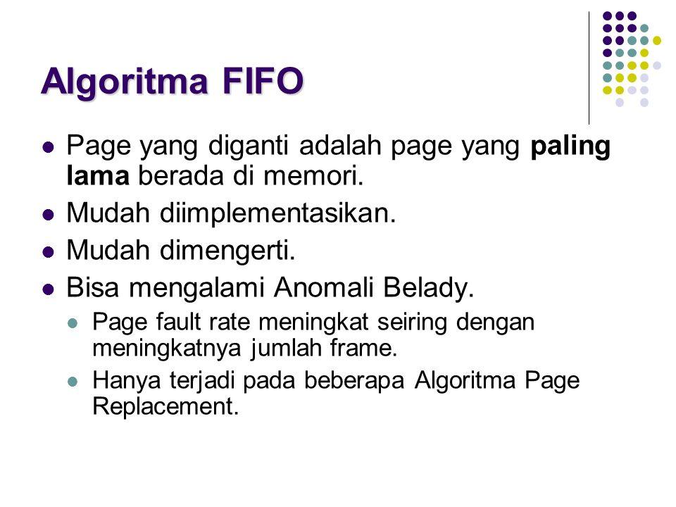 Algoritma FIFO Page yang diganti adalah page yang paling lama berada di memori. Mudah diimplementasikan.