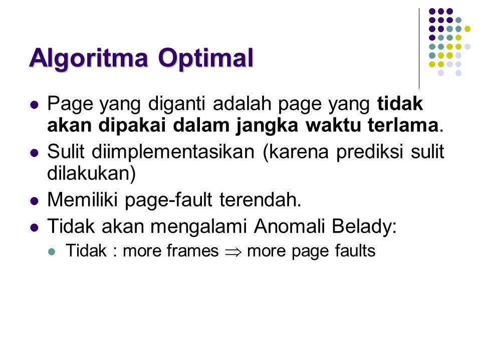 Algoritma Optimal Page yang diganti adalah page yang tidak akan dipakai dalam jangka waktu terlama.