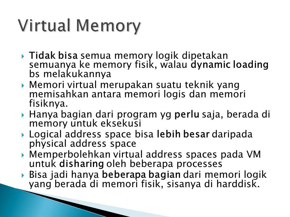 Virtual Memory Tidak bisa semua memory logik dipetakan semuanya ke memory fisik, walau dynamic loading bs melakukannya.