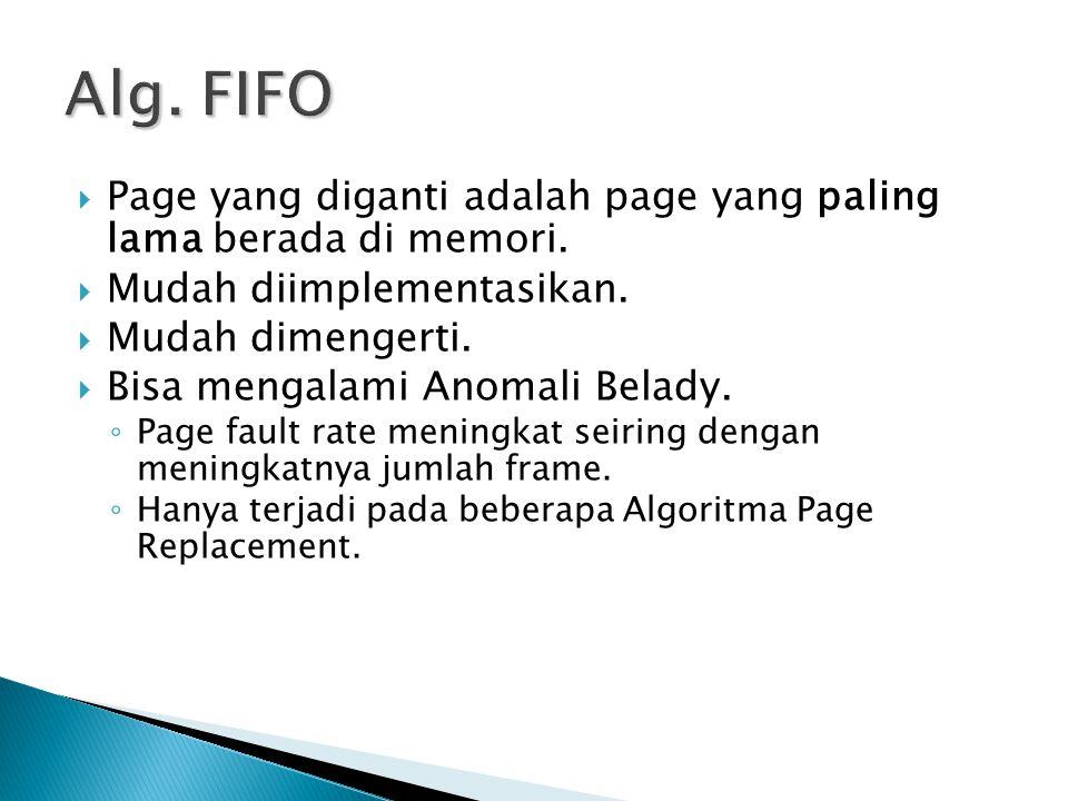 Alg. FIFO Page yang diganti adalah page yang paling lama berada di memori. Mudah diimplementasikan.