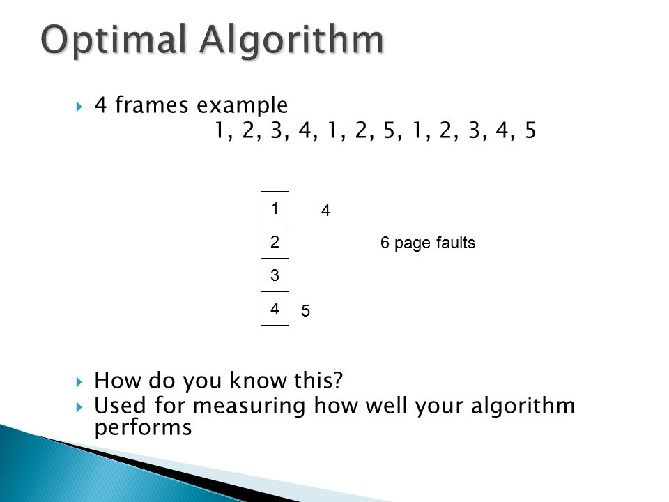 Optimal Algorithm 4 frames example 1, 2, 3, 4, 1, 2, 5, 1, 2, 3, 4, 5