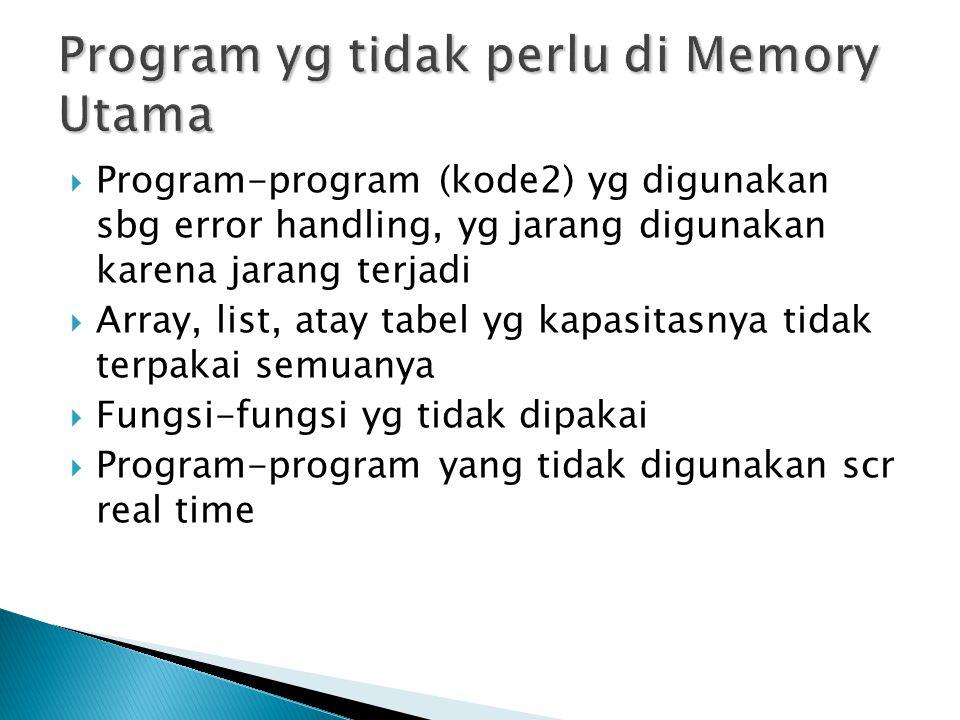 Program yg tidak perlu di Memory Utama
