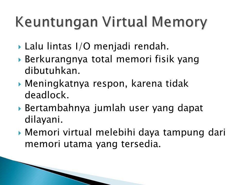 Keuntungan Virtual Memory