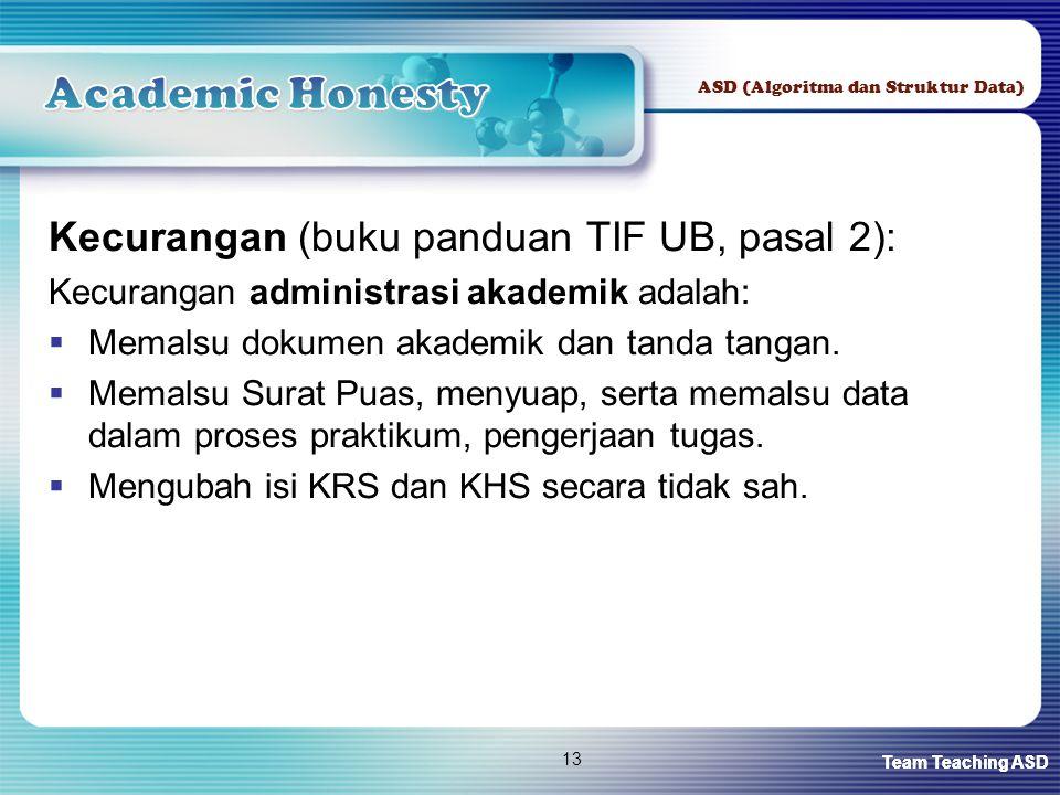 Academic Honesty Kecurangan (buku panduan TIF UB, pasal 2):